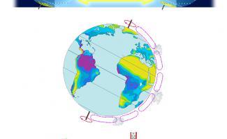 Ilustración Clima