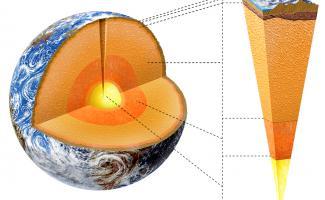 Ilustración estructura tierra