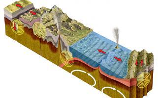 Ilustración geología 2