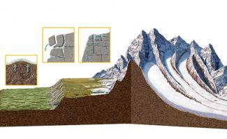 Ilustración zonas frias